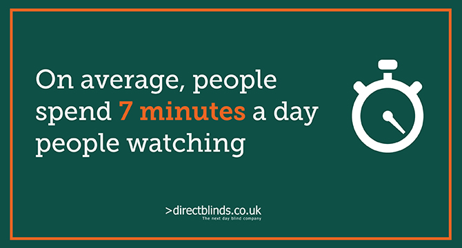 People Watching in the UK: Our Survey