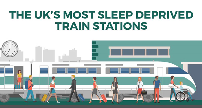 What are the UK's Most Sleep Deprived Train Stations?